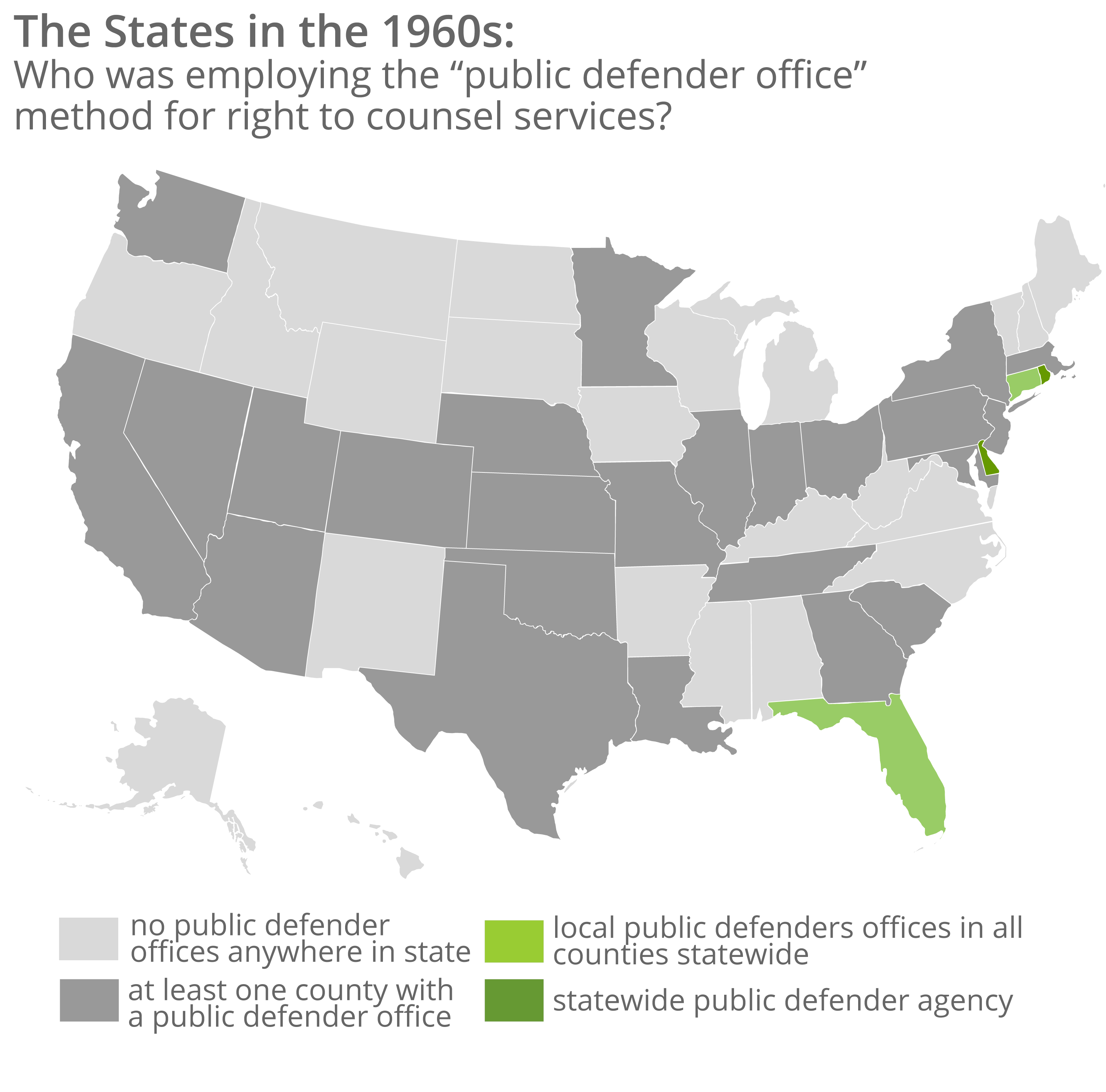 Use of Public Defender Offices in the 1960s