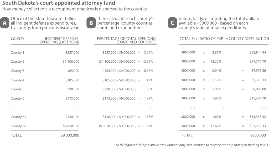 Assigned Counsel Fund