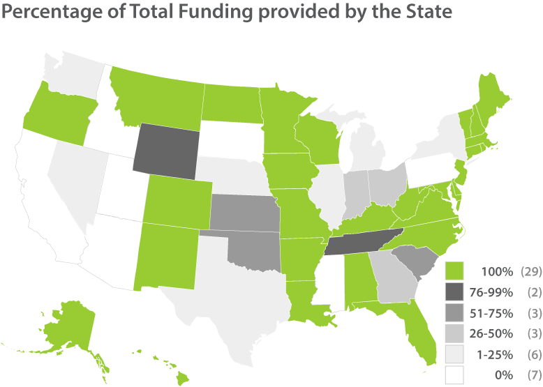 Indigent Defense Funding (2013)