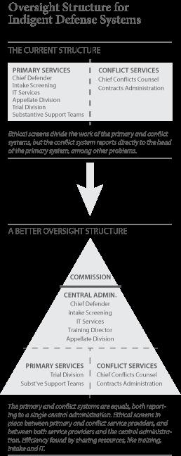 sidebar_de_oversightstructure