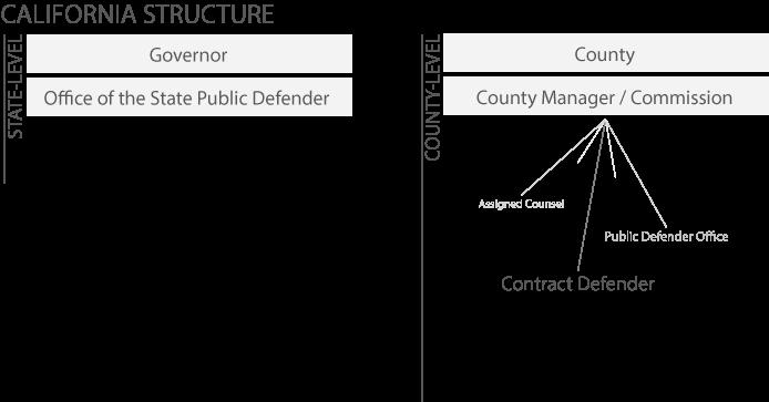 ca_structure