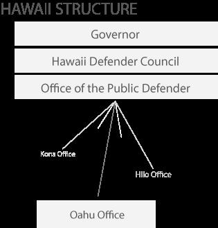 hi_structure